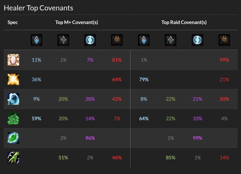 CovenantHealers.jpg