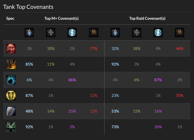 CovenantTanks.jpg